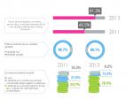 infografic sistem financiar