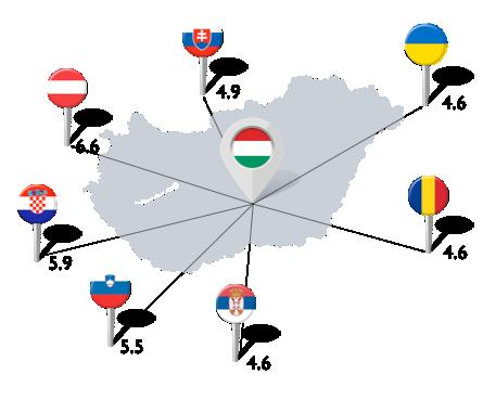 indice de favorabilitate: Ungaria - vecini